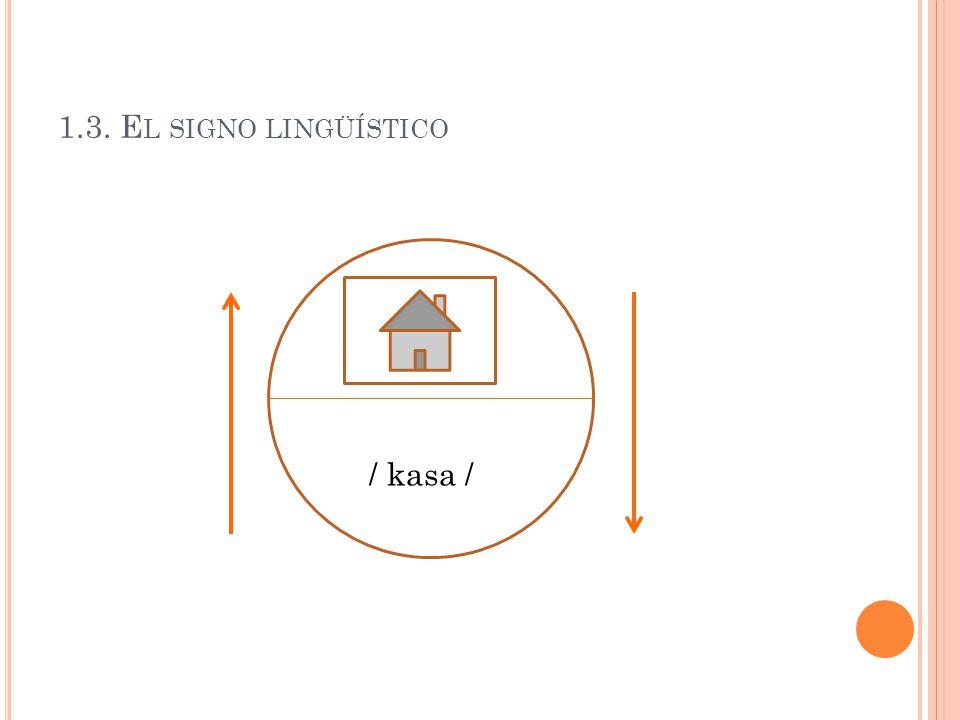 1.3. E L SIGNO LINGÜÍSTICO / kasa /