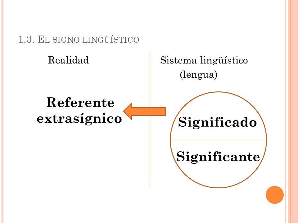 1.3. E L SIGNO LINGÜÍSTICO Realidad Sistema lingüístico (lengua) Significado Significante Referente extrasígnico