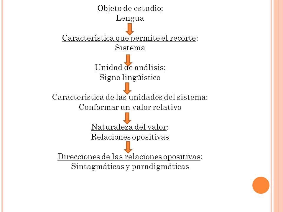 Objeto de estudio: Lengua Característica que permite el recorte: Sistema Unidad de análisis: Signo lingüístico Característica de las unidades del sist