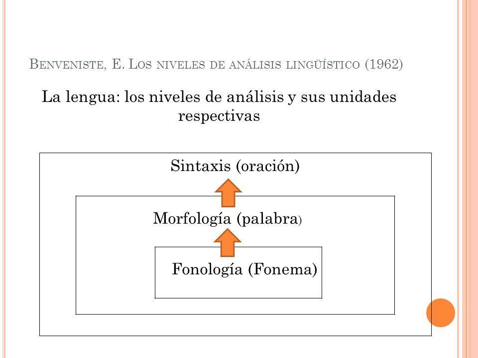 B ENVENISTE, E. L OS NIVELES DE ANÁLISIS LINGÜÍSTICO (1962) La lengua: los niveles de análisis y sus unidades respectivas Sintaxis (oración) Morfologí