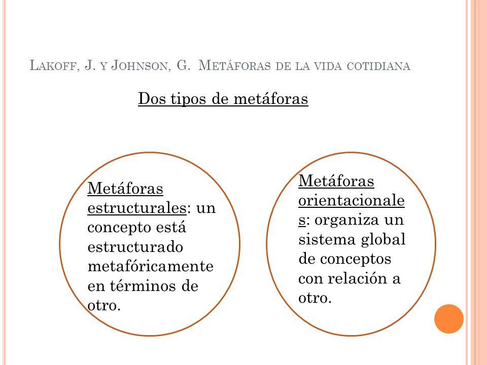 L AKOFF, J. Y J OHNSON, G. M ETÁFORAS DE LA VIDA COTIDIANA Dos tipos de metáforas Metáforas estructurales: un concepto está estructurado metafóricamen