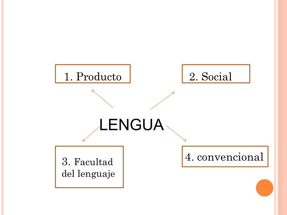LENGUA 1. Producto2. Social 3. Facultad del lenguaje 4. convencional