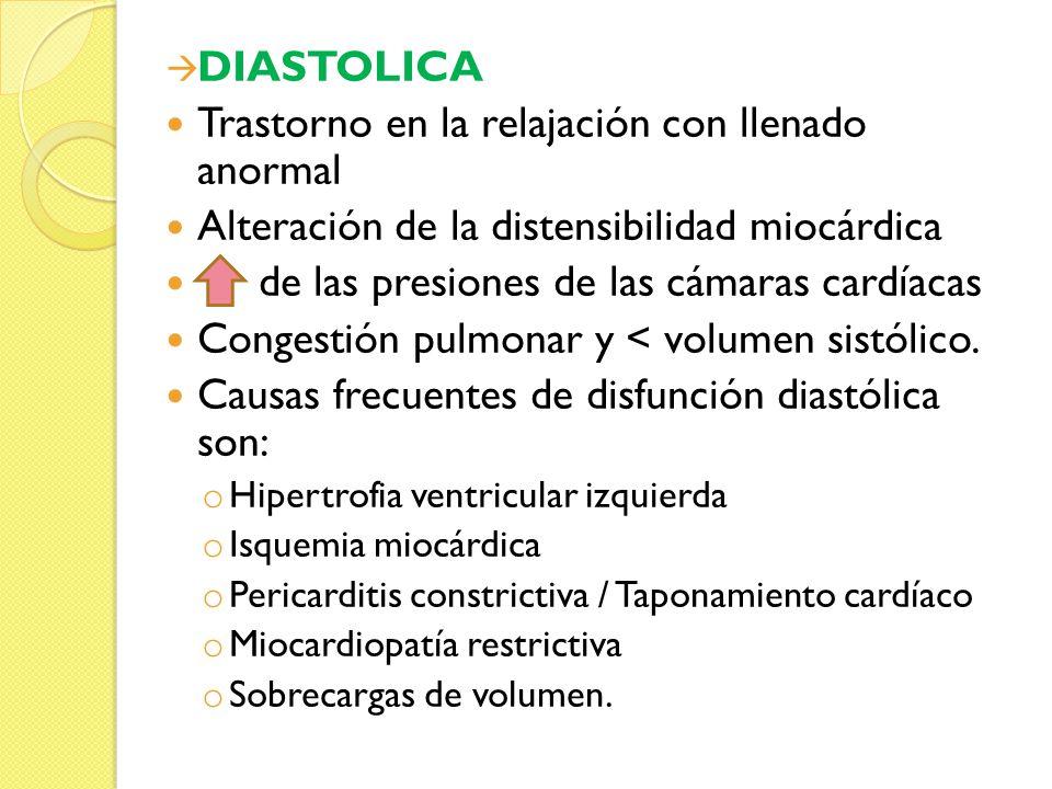 DIASTOLICA Trastorno en la relajación con llenado anormal Alteración de la distensibilidad miocárdica de las presiones de las cámaras cardíacas Conges