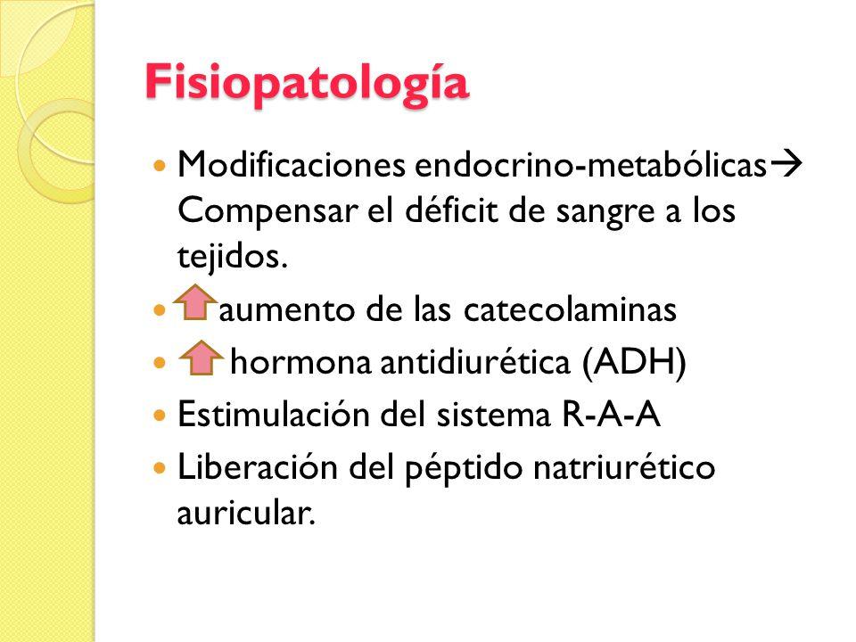 Fisiopatología Modificaciones endocrino-metabólicas Compensar el déficit de sangre a los tejidos. aumento de las catecolaminas hormona antidiurética (