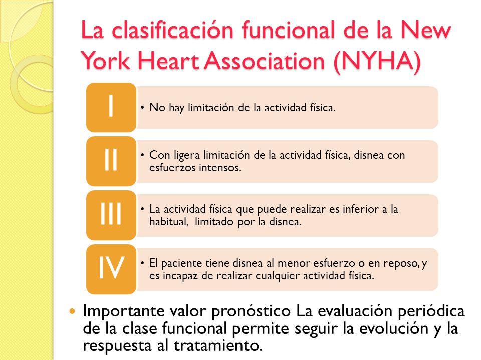 La clasificación funcional de la New York Heart Association (NYHA) Importante valor pronóstico La evaluación periódica de la clase funcional permite s