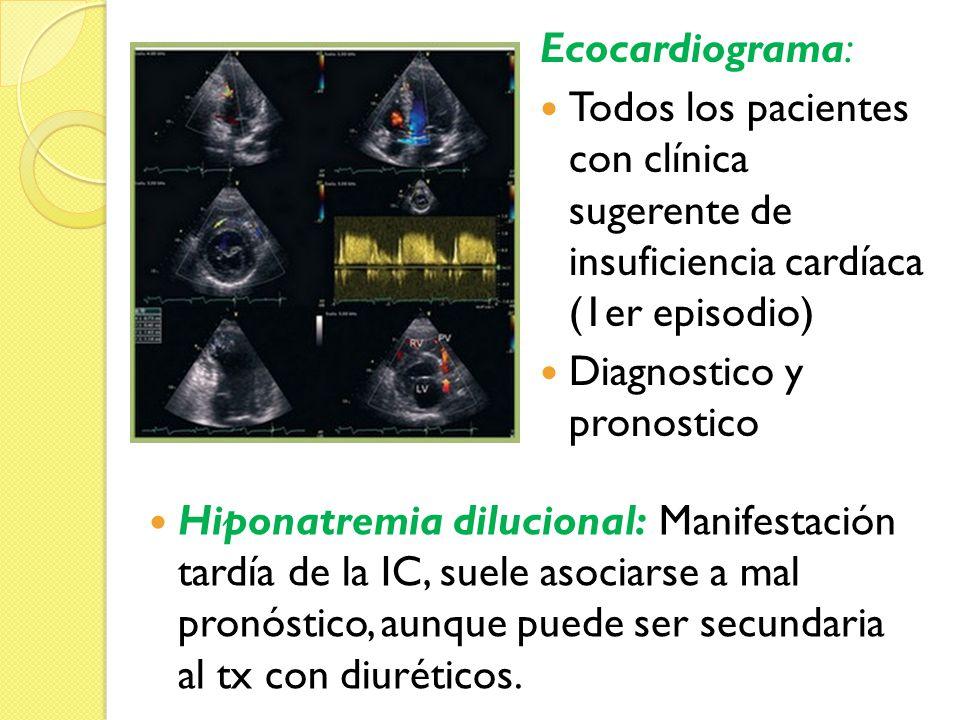 Ecocardiograma: Todos los pacientes con clínica sugerente de insuficiencia cardíaca (1er episodio) Diagnostico y pronostico Hiponatremia dilucional: M