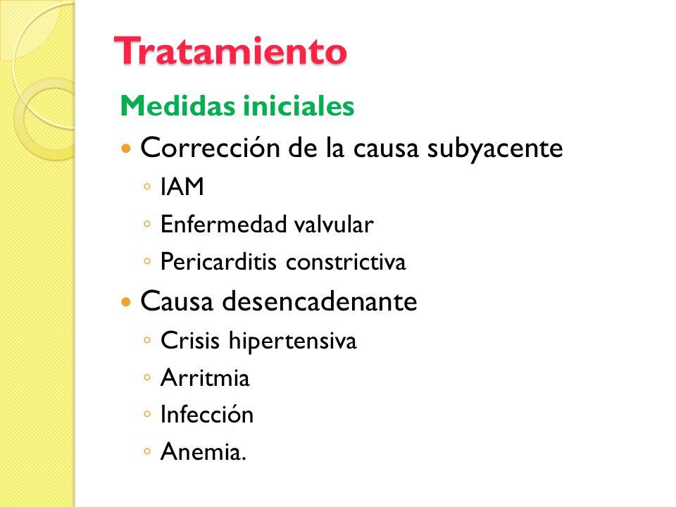 Tratamiento Medidas iniciales Corrección de la causa subyacente IAM Enfermedad valvular Pericarditis constrictiva Causa desencadenante Crisis hiperten