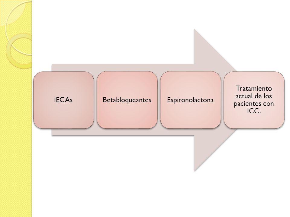 IECAsBetabloqueantesEspironolactona Tratamiento actual de los pacientes con ICC.