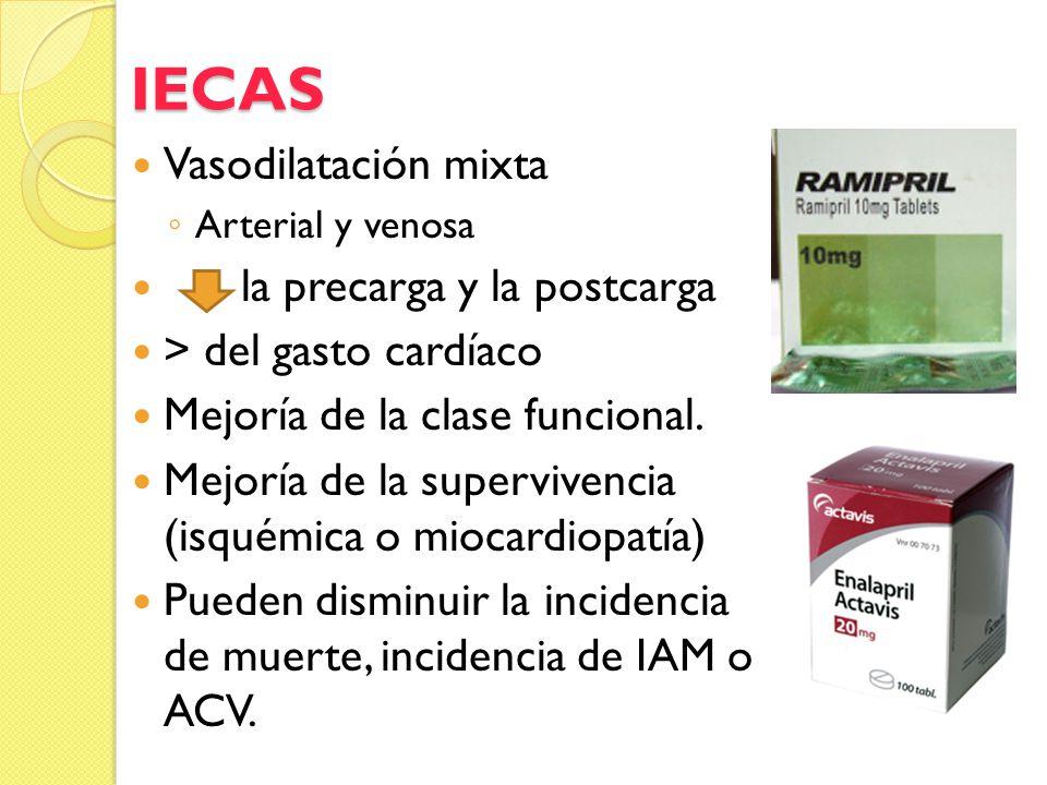IECAS Vasodilatación mixta Arterial y venosa la precarga y la postcarga > del gasto cardíaco Mejoría de la clase funcional. Mejoría de la supervivenci