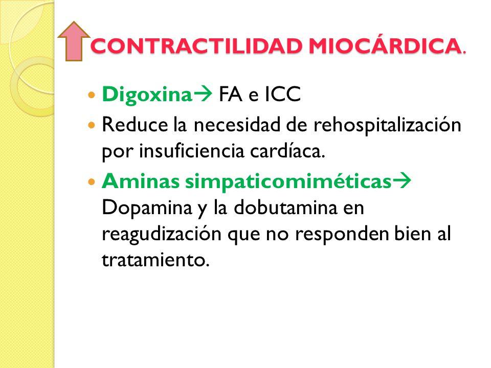 CONTRACTILIDAD MIOCÁRDICA. Digoxina FA e ICC Reduce la necesidad de rehospitalización por insuficiencia cardíaca. Aminas simpaticomiméticas Dopamina y