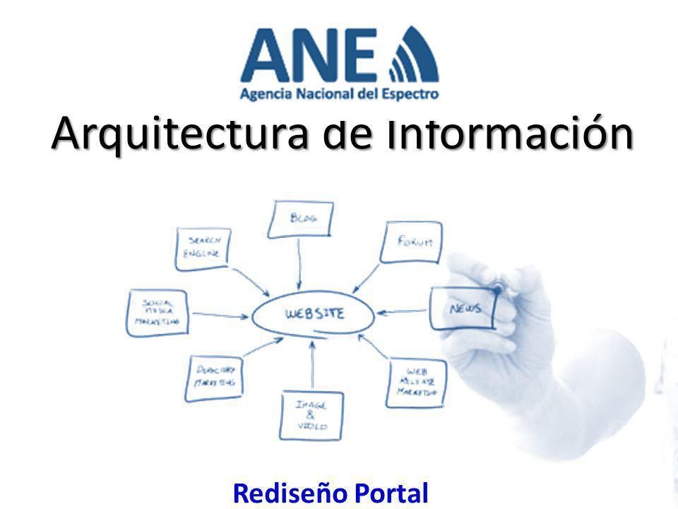 Arquitectura de Información Rediseño Portal