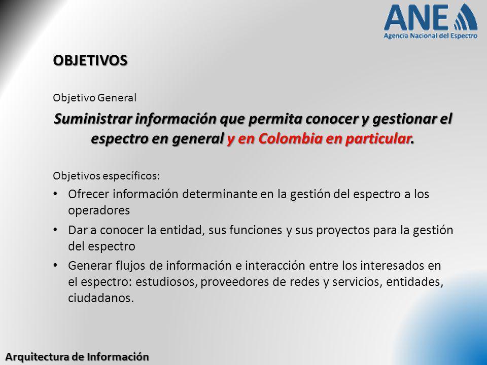 Arquitectura de Información OBJETIVOS Objetivo General Suministrar información que permita conocer y gestionar el espectro en general y en Colombia en