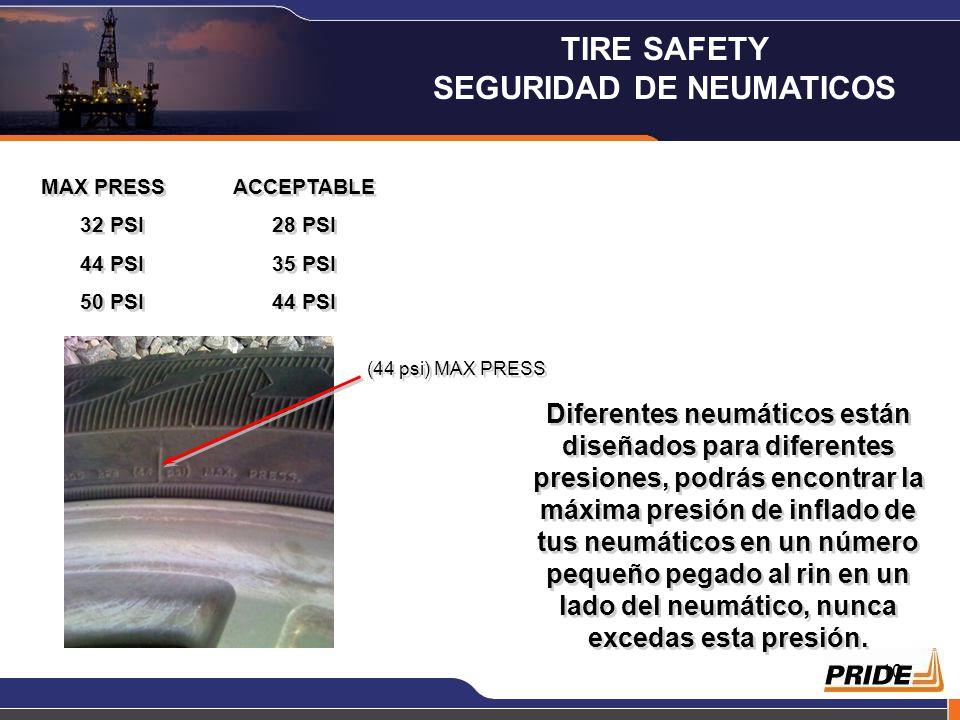 9 En un lado del neumático, encontraras también la máxima presión de inflado permitida para ese neumático en particular, algunos neumáticos tienen una