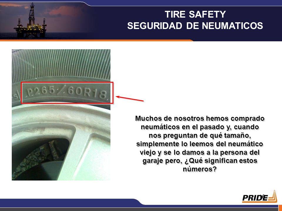 15 El rango de velocidad para el cual un neumático está diseñado es indicado por una letra junto al índice de carga, la tabla adjunta muestra los rang