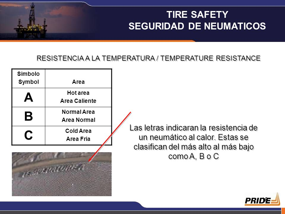 17 P 265 / 60 R 18 Neumático para vehículo de pasajeros Ancho del neumático en milímetros Radial Tire Neumático Radial Radial Tire Neumático Radial Re