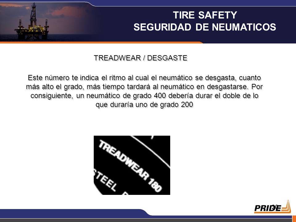 19 TRACTION / TRACCIÓN La tracción es la capacidad de un neumático para detenerse en pavimento mojado. Un neumático de mayor grado debería permitirte