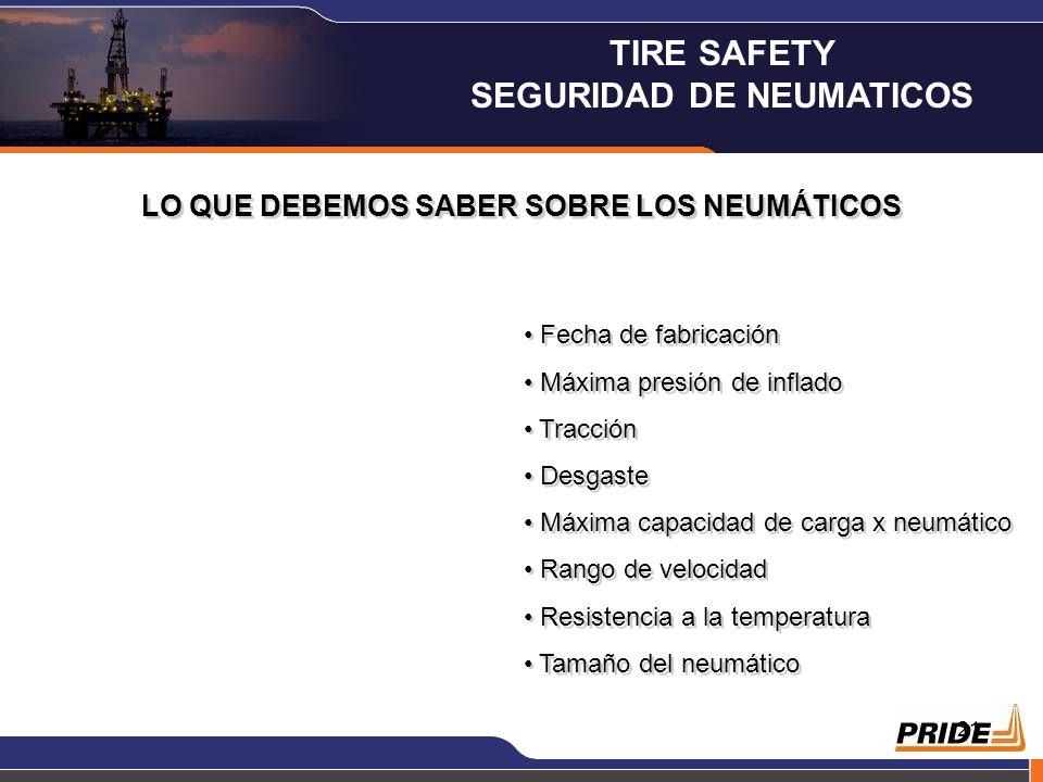20 TREADWEAR / DESGASTE Este número te indica el ritmo al cual el neumático se desgasta, cuanto más alto el grado, más tiempo tardará al neumático en