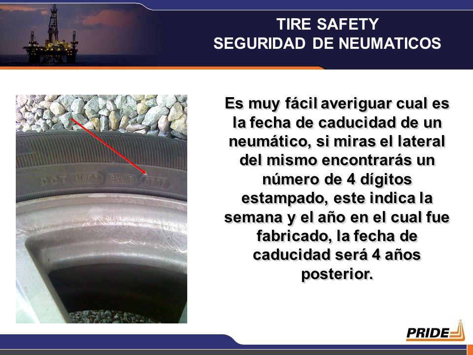 4 ¿Sabías que los neumáticos caducan 4 años después de la fecha de fabricación y esta fecha esta estampada en un lado del neumático? TIRE SAFETY SEGUR