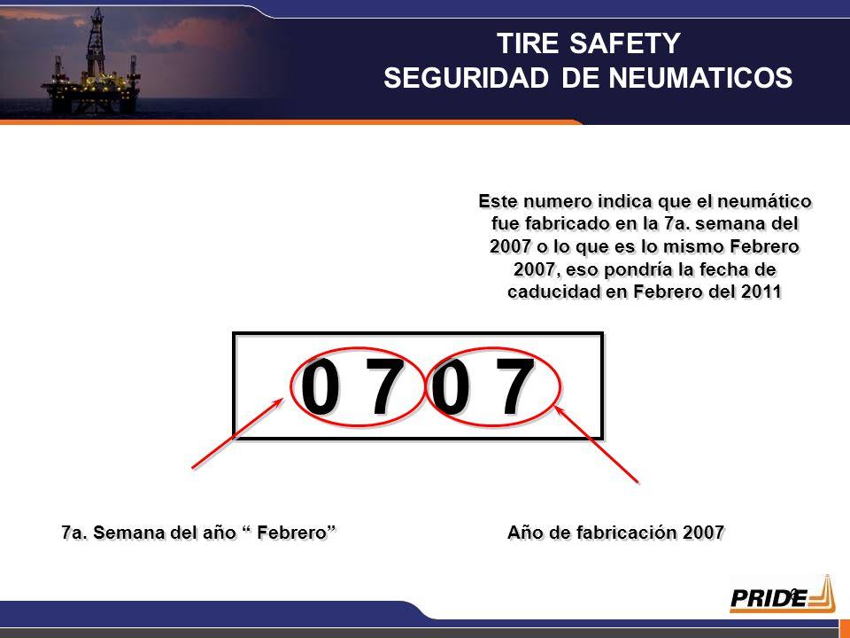 Es muy fácil averiguar cual es la fecha de caducidad de un neumático, si miras el lateral del mismo encontrarás un número de 4 dígitos estampado, este