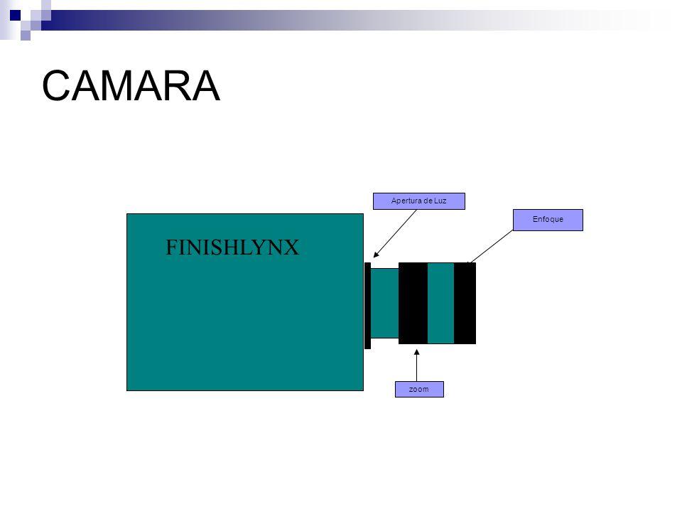 CAMARA FINISHLYNX Apertura de Luz zoom Enfoque