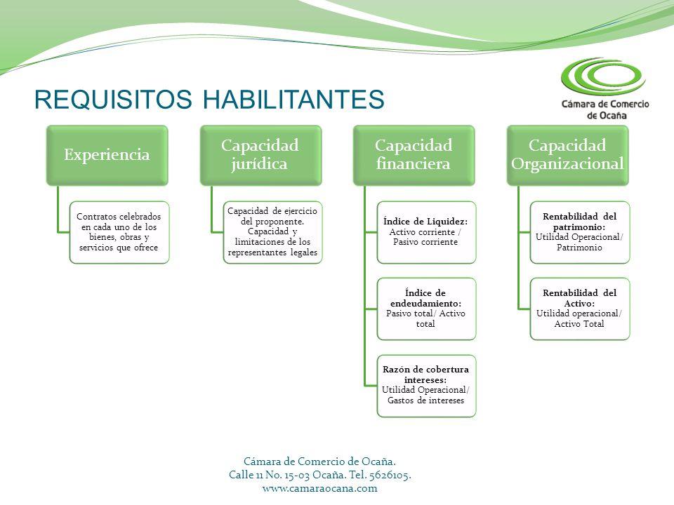 REQUISITOS HABILITANTES Cámara de Comercio de Ocaña.
