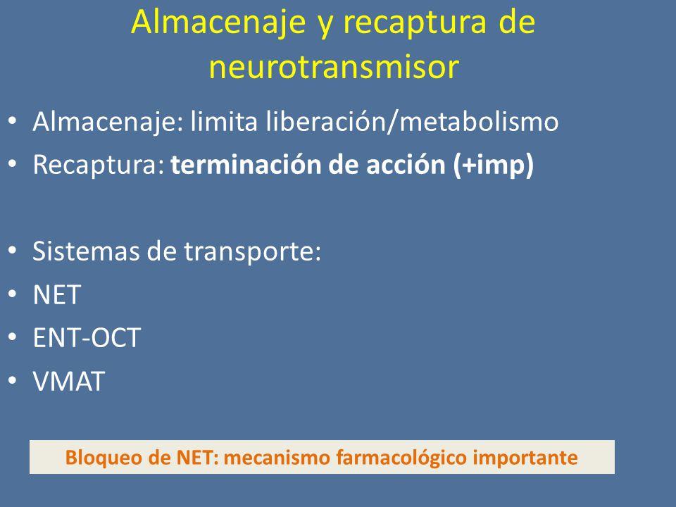 Almacenaje y recaptura de neurotransmisor Almacenaje: limita liberación/metabolismo Recaptura: terminación de acción (+imp) Sistemas de transporte: NET ENT-OCT VMAT Bloqueo de NET: mecanismo farmacológico importante