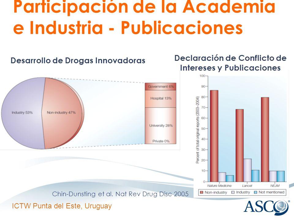 ICTW Punta del Este, Uruguay Participación de la Academia e Industria - Publicaciones Desarrollo de Drogas Innovadoras Declaración de Conflicto de Intereses y Publicaciones Chin-Dunsting et al.