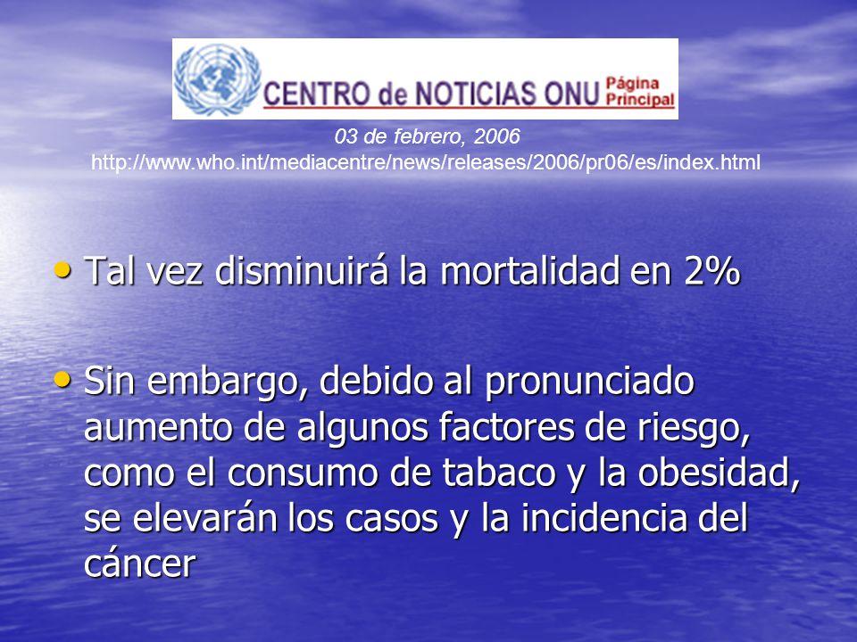 Tal vez disminuirá la mortalidad en 2% Tal vez disminuirá la mortalidad en 2% Sin embargo, debido al pronunciado aumento de algunos factores de riesgo, como el consumo de tabaco y la obesidad, se elevarán los casos y la incidencia del cáncer Sin embargo, debido al pronunciado aumento de algunos factores de riesgo, como el consumo de tabaco y la obesidad, se elevarán los casos y la incidencia del cáncer 03 de febrero, 2006 http://www.who.int/mediacentre/news/releases/2006/pr06/es/index.html