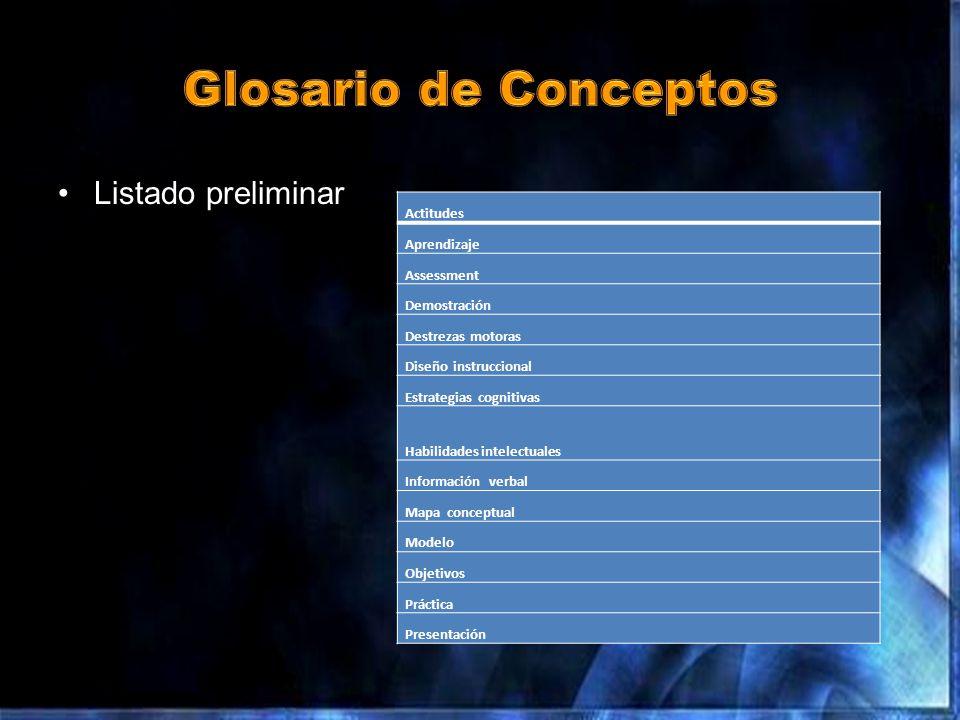 Listado preliminar Actitudes Aprendizaje Assessment Demostración Destrezas motoras Diseño instruccional Estrategias cognitivas Habilidades intelectuales Información verbal Mapa conceptual Modelo Objetivos Práctica Presentación
