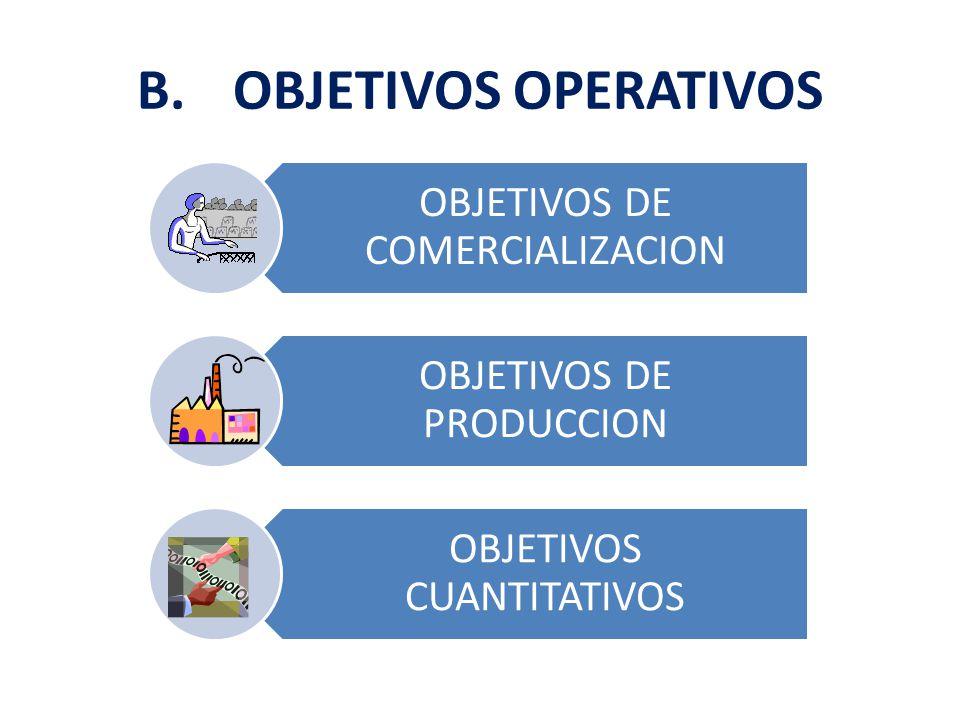 B.OBJETIVOS OPERATIVOS OBJETIVOS DE COMERCIALIZACION OBJETIVOS DE PRODUCCION OBJETIVOS CUANTITATIVOS