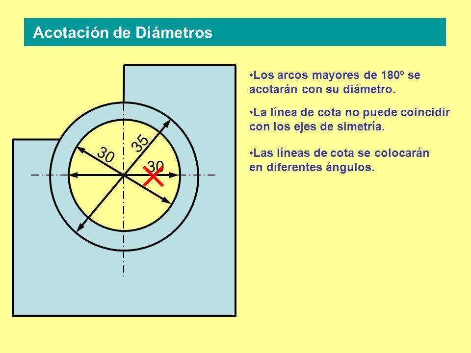 35 Acotación de Diámetros 30 La línea de cota no puede coincidir con los ejes de simetría.