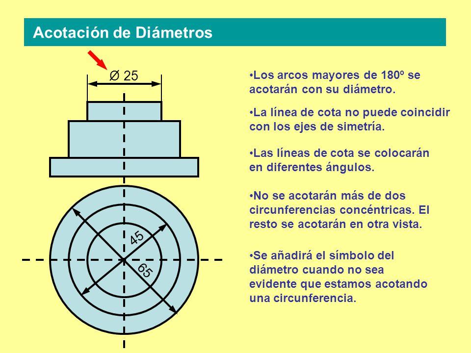 Acotación de Diámetros La línea de cota no puede coincidir con los ejes de simetría.