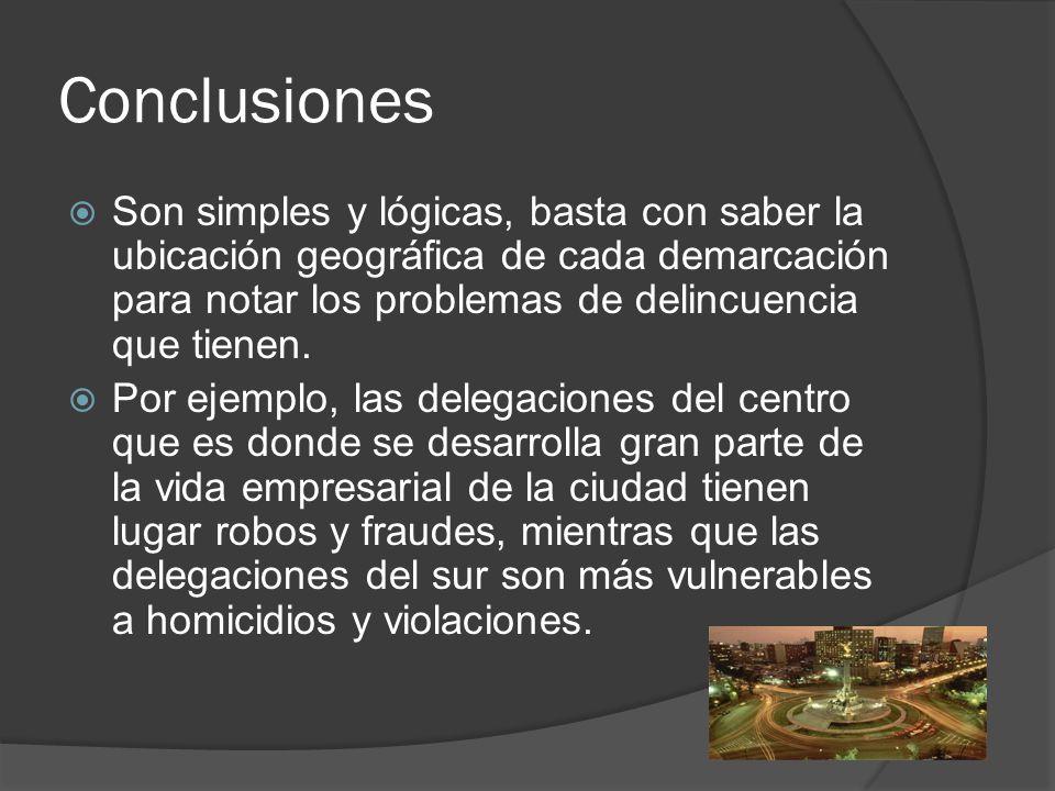Conclusiones Son simples y lógicas, basta con saber la ubicación geográfica de cada demarcación para notar los problemas de delincuencia que tienen. P