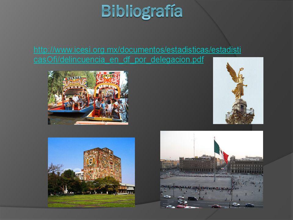 http://www.icesi.org.mx/documentos/estadisticas/estadisti casOfi/delincuencia_en_df_por_delegacion.pdf