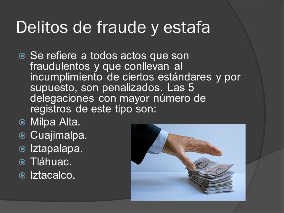 Delitos de fraude y estafa Se refiere a todos actos que son fraudulentos y que conllevan al incumplimiento de ciertos estándares y por supuesto, son p