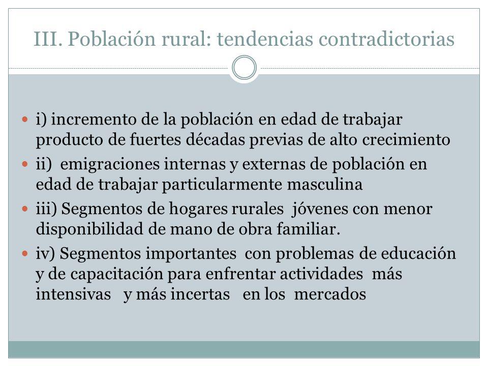 III. Población rural: tendencias contradictorias i) incremento de la población en edad de trabajar producto de fuertes décadas previas de alto crecimi