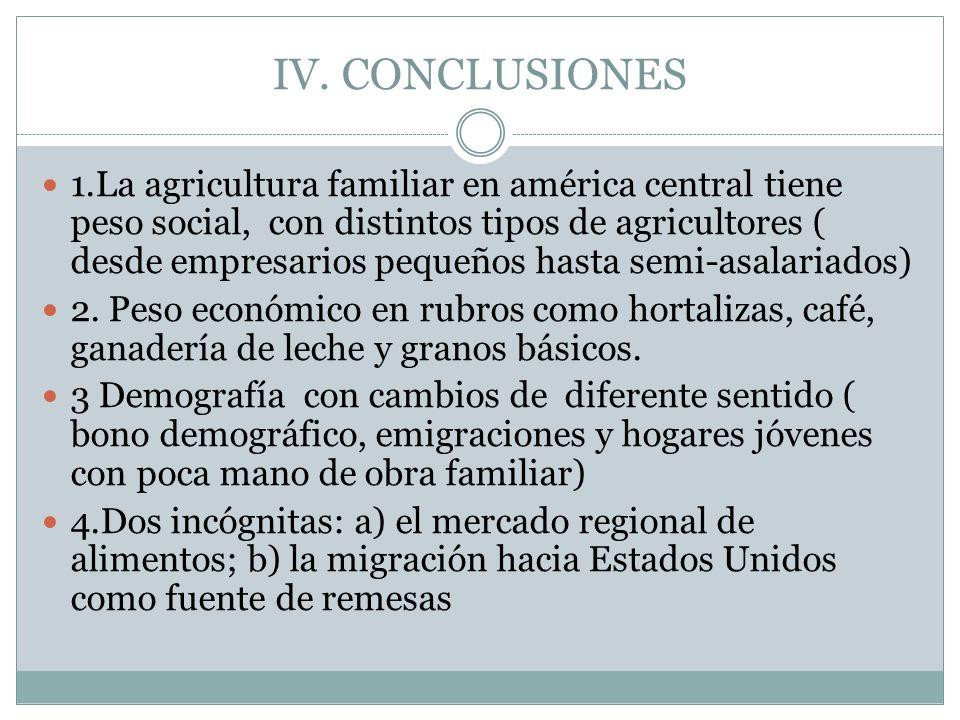 IV. CONCLUSIONES 1.La agricultura familiar en américa central tiene peso social, con distintos tipos de agricultores ( desde empresarios pequeños hast