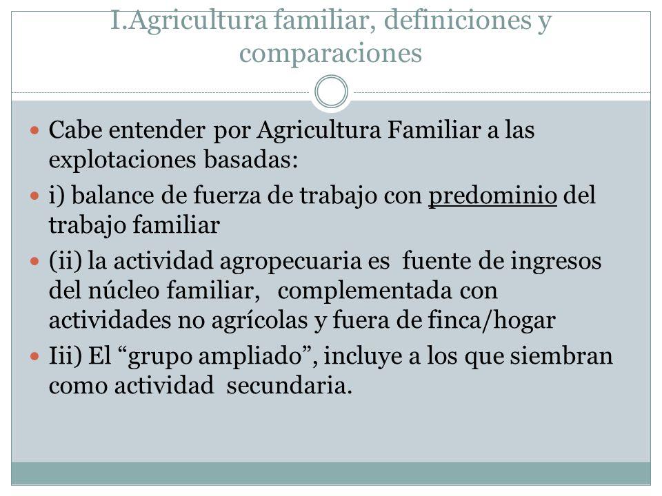 I.Agricultura familiar, definiciones y comparaciones Cabe entender por Agricultura Familiar a las explotaciones basadas: i) balance de fuerza de traba