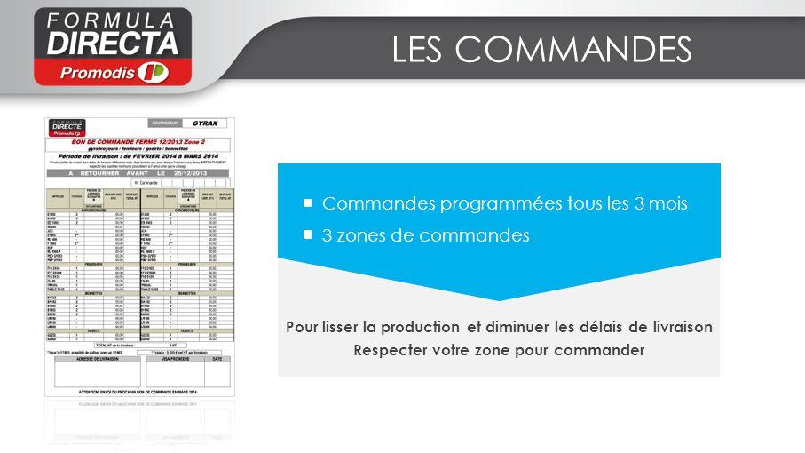 LES COMMANDES Commandes programmées tous les 3 mois 3 zones de commandes Pour lisser la production et diminuer les délais de livraison Respecter votre