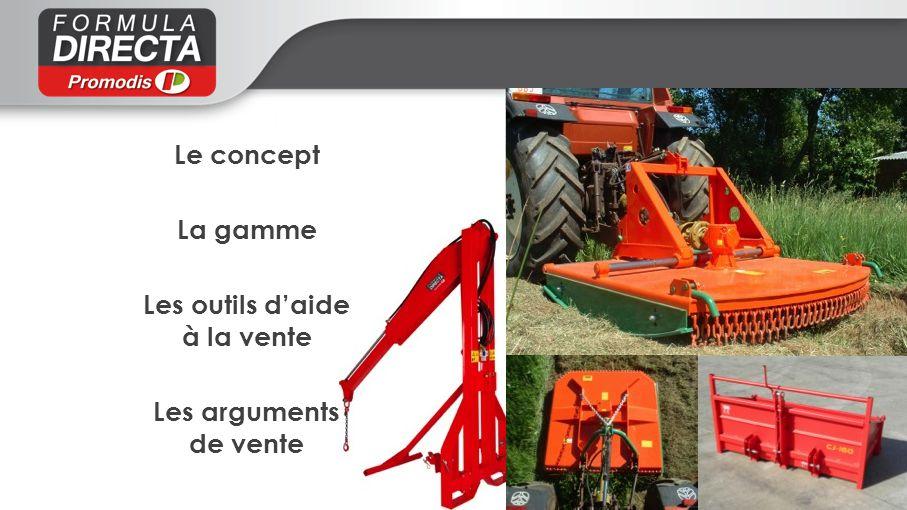 Le concept La gamme Les outils daide à la vente Les arguments de vente