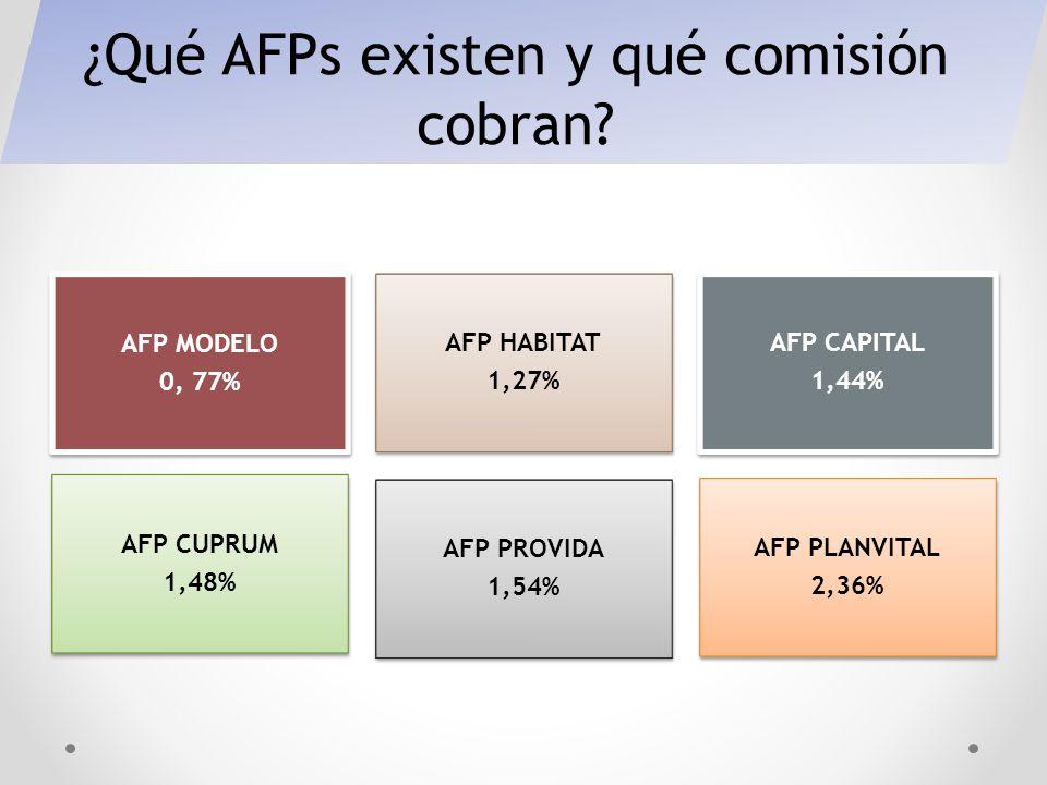 ¿Dónde se ahorran los aportes que se hacen en la AFP? Sistema de Multifondos