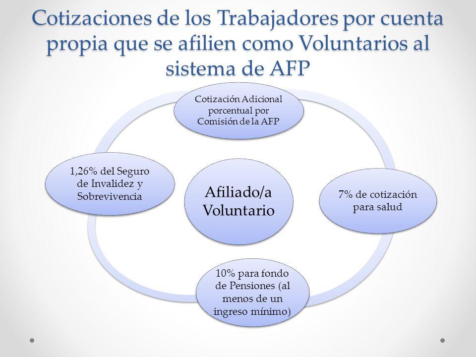 Cotizaciones de los Trabajadores por cuenta propia que se afilien como Voluntarios al sistema de AFP El trabajador por cuenta propia, no estando obligado a pagar cotizaciones, al hacerlo tiene la opción de pagar por el monto de cotización que estime conveniente.