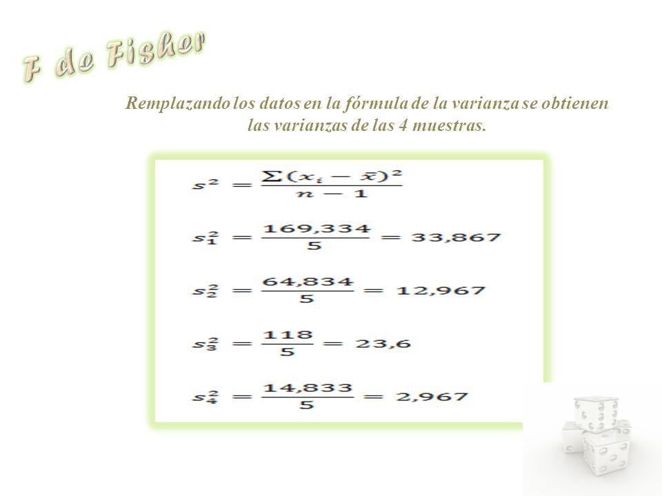 Remplazando los datos en la fórmula de la varianza se obtienen las varianzas de las 4 muestras.