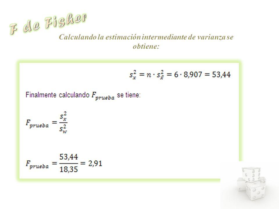 Calculando la estimación intermediante de varianza se obtiene: