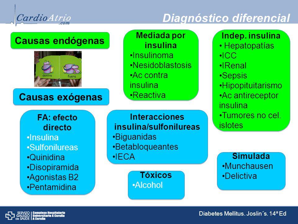 Diagnóstico diferencial Causas endógenas Causas exógenas Mediada por insulina Insulinoma Nesidoblastosis Ac contra insulina Reactiva Mediada por insulina Insulinoma Nesidoblastosis Ac contra insulina Reactiva Indep.
