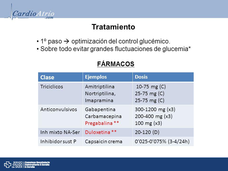 Tratamiento 1º paso optimización del control glucémico.