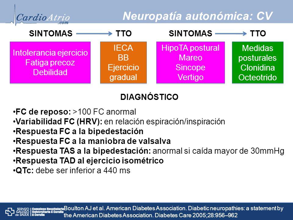 Neuropatía autonómica: CV Boulton AJ et al.American Diabetes Association.