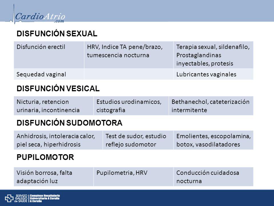 DISFUNCIÓN SEXUAL Disfunción erectilHRV, Indice TA pene/brazo, tumescencia nocturna Terapia sexual, sildenafilo, Prostaglandinas inyectables, protesis Sequedad vaginalLubricantes vaginales DISFUNCIÓN VESICAL Nicturia, retencion urinaria, incontinencia Estudios urodinamicos, cistografia Bethanechol, cateterización intermitente DISFUNCIÓN SUDOMOTORA Anhidrosis, intoleracia calor, piel seca, hiperhidrosis Test de sudor, estudio reflejo sudomotor Emolientes, escopolamina, botox, vasodilatadores PUPILOMOTOR Visión borrosa, falta adaptación luz Pupilometria, HRVConducción cuidadosa nocturna