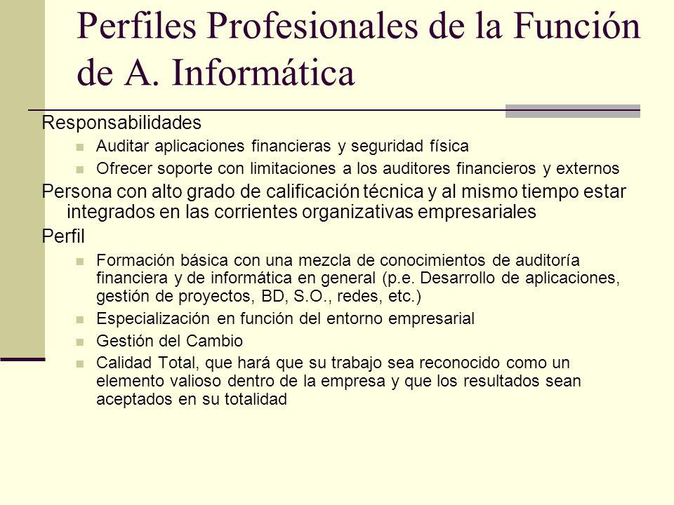 Perfiles Profesionales de la Función de A. Informática Responsabilidades Auditar aplicaciones financieras y seguridad física Ofrecer soporte con limit