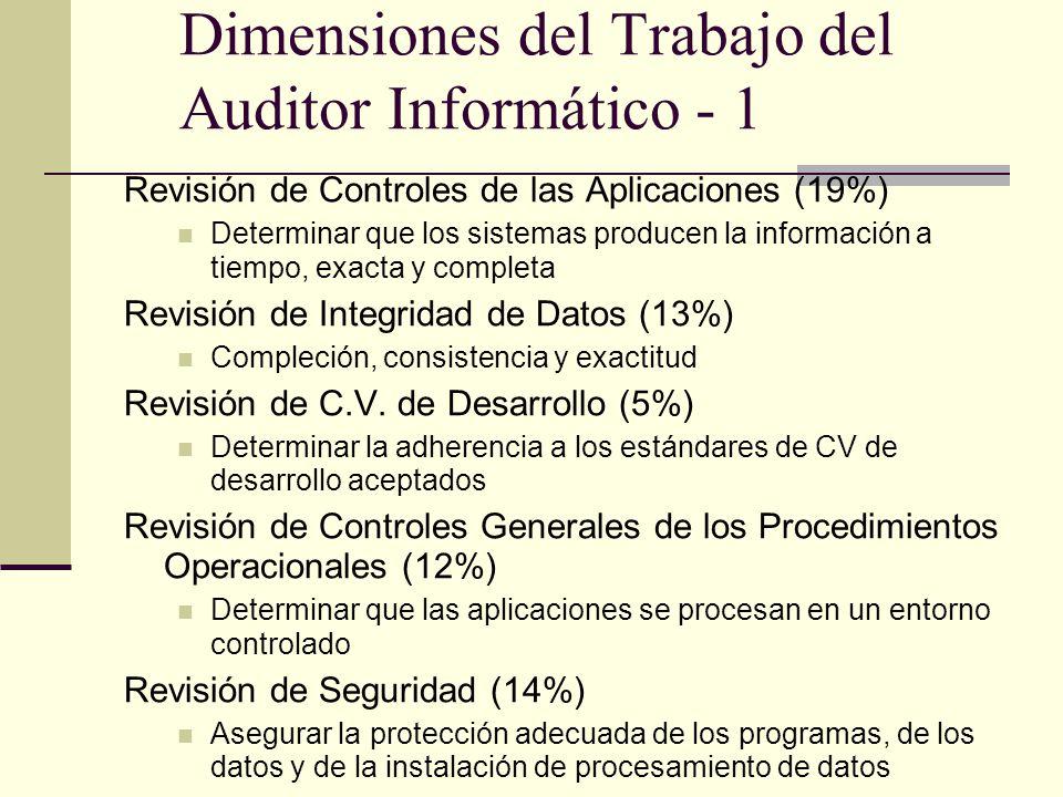 Dimensiones del Trabajo del Auditor Informático - 1 Revisión de Controles de las Aplicaciones (19%) Determinar que los sistemas producen la informació